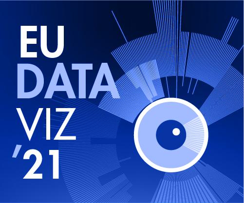 EU DataViz 2021